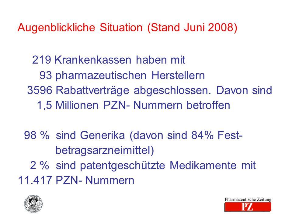 Augenblickliche Situation (Stand Juni 2008) 219 Krankenkassen haben mit 93 pharmazeutischen Herstellern 3596 Rabattverträge abgeschlossen. Davon sind
