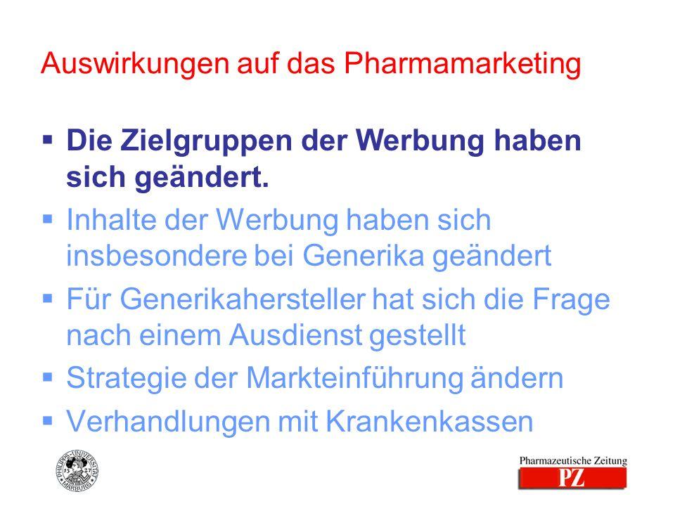 Auswirkungen auf das Pharmamarketing Die Ärzte sind bei den Gernika nicht mehr die Zielgruppe der Werbung Die Apotheker sind soweit noch die Zielgruppe, soweit sie bei der Auswahl eines Arzneimittel ein Rolle spielen Krankenhausärzte und –apotheker sind bei Innovationen noch eine Zielgruppe.