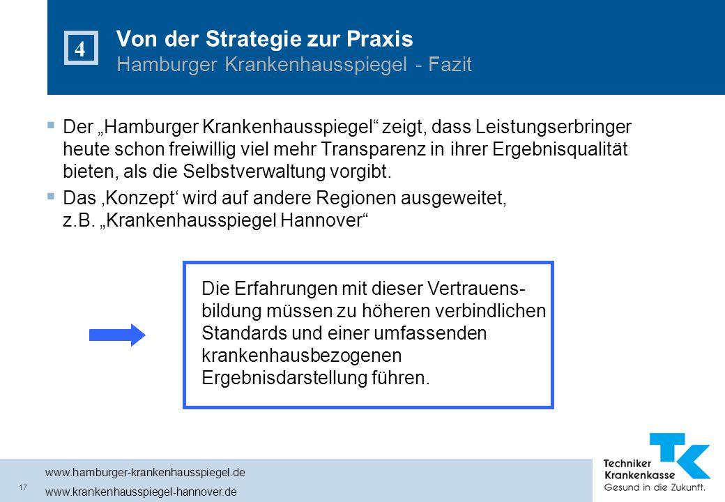 17 Von der Strategie zur Praxis Hamburger Krankenhausspiegel - Fazit Der Hamburger Krankenhausspiegel zeigt, dass Leistungserbringer heute schon freiw
