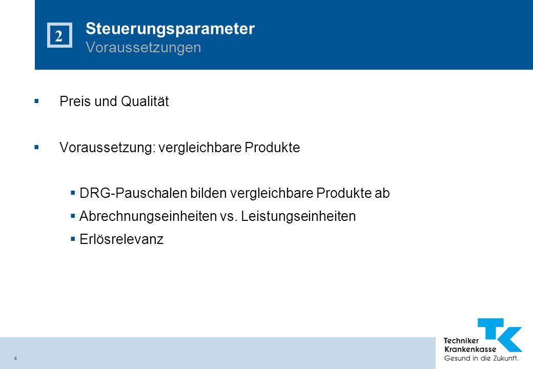 4 Steuerungsparameter Voraussetzungen 2 Preis und Qualität Voraussetzung: vergleichbare Produkte DRG-Pauschalen bilden vergleichbare Produkte ab Abrec