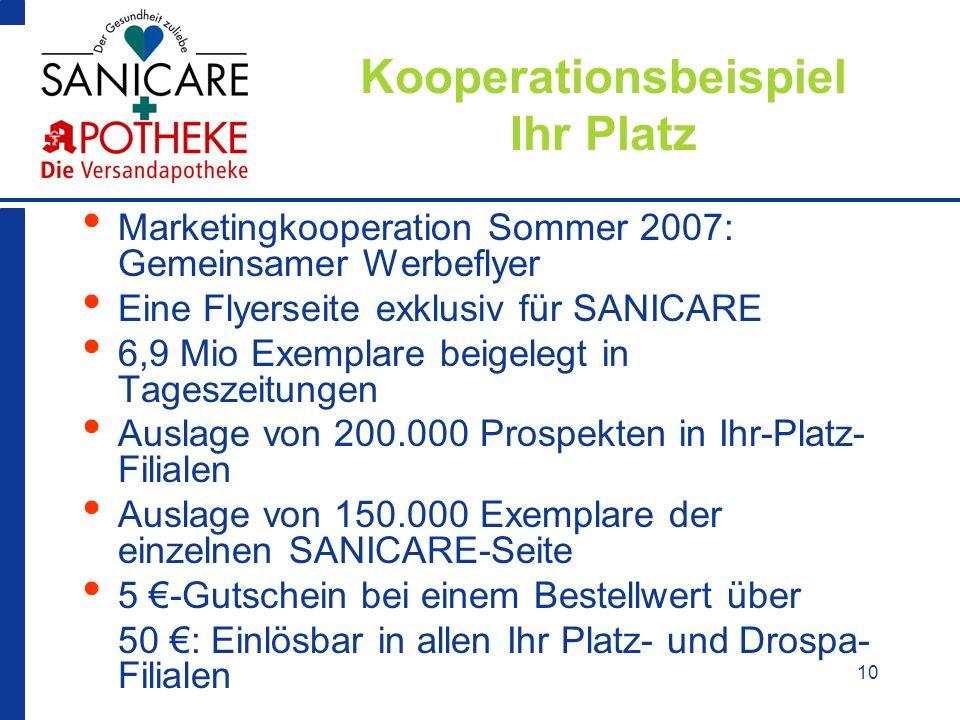 10 Kooperationsbeispiel Ihr Platz Marketingkooperation Sommer 2007: Gemeinsamer Werbeflyer Eine Flyerseite exklusiv für SANICARE 6,9 Mio Exemplare bei