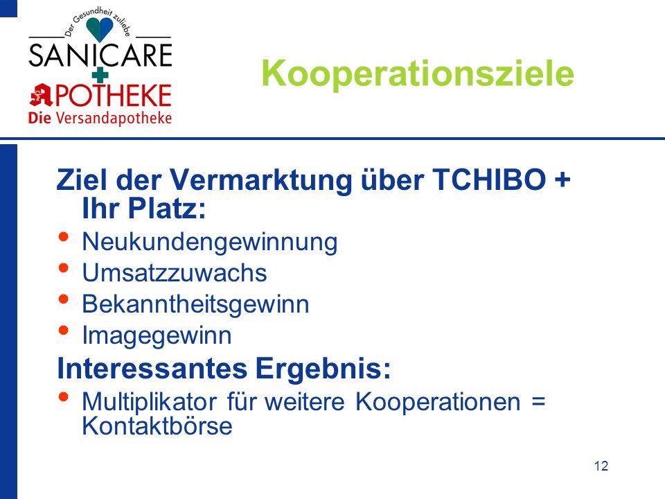 12 Kooperationsziele Ziel der Vermarktung über TCHIBO + Ihr Platz: Neukundengewinnung Umsatzzuwachs Bekanntheitsgewinn Imagegewinn Interessantes Ergeb