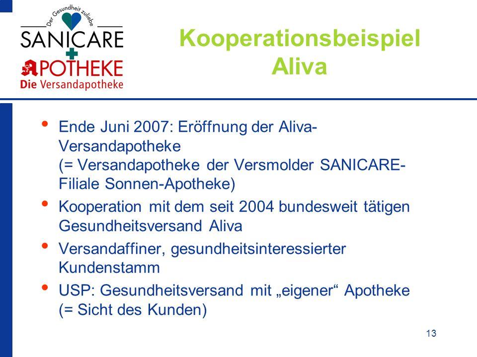 13 Kooperationsbeispiel Aliva Ende Juni 2007: Eröffnung der Aliva- Versandapotheke (= Versandapotheke der Versmolder SANICARE- Filiale Sonnen-Apotheke