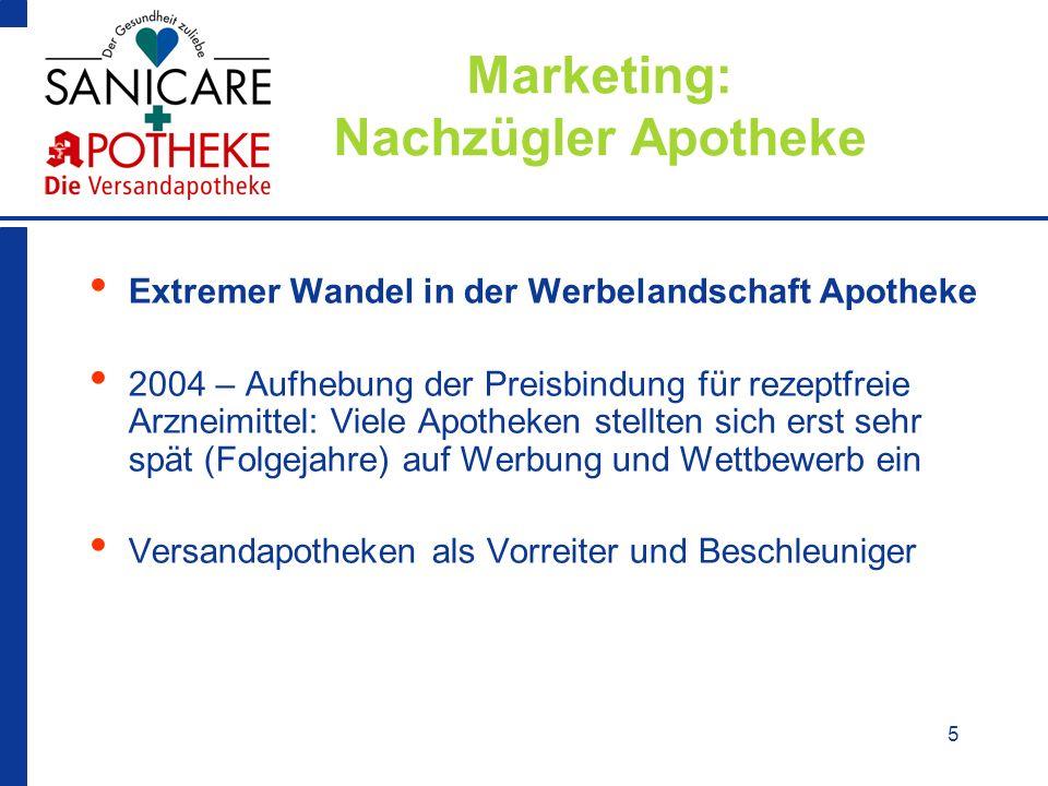 5 Marketing: Nachzügler Apotheke Extremer Wandel in der Werbelandschaft Apotheke 2004 – Aufhebung der Preisbindung für rezeptfreie Arzneimittel: Viele