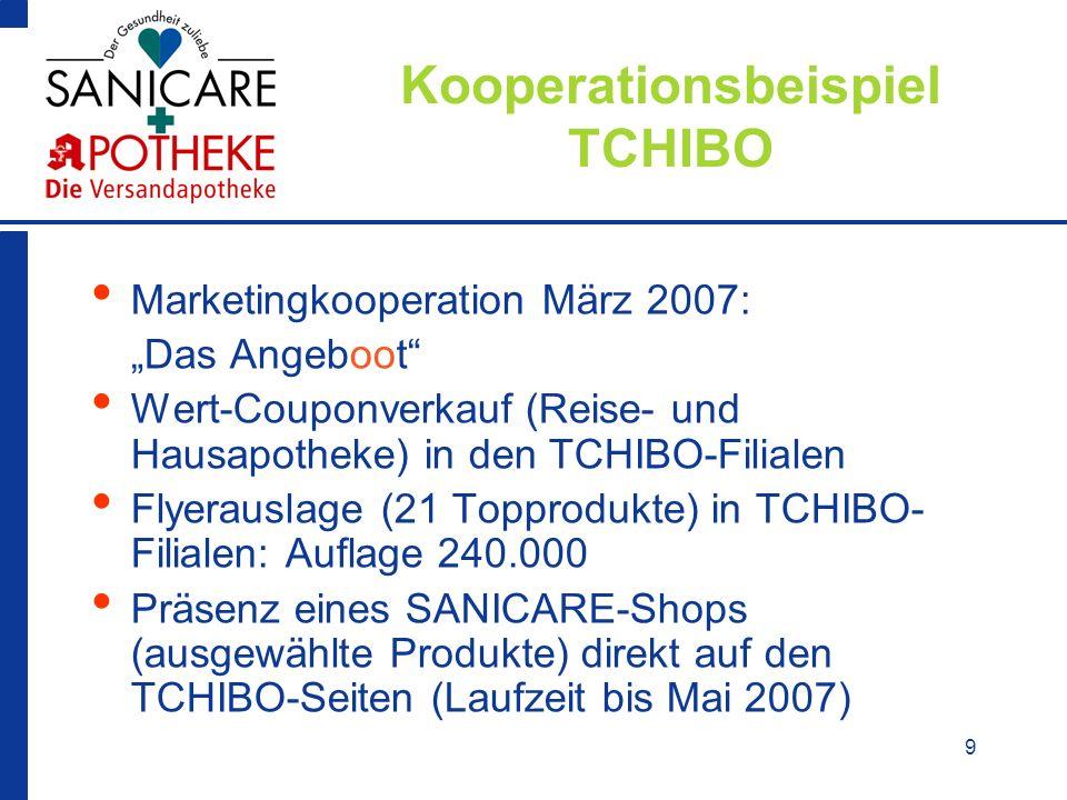 9 Kooperationsbeispiel TCHIBO Marketingkooperation März 2007: Das Angeboot Wert-Couponverkauf (Reise- und Hausapotheke) in den TCHIBO-Filialen Flyerau