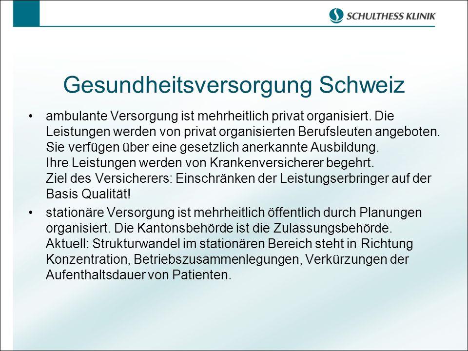 Gesundheitsversorgung Schweiz Anzahl 2004 Anzahl pro 10 000 Einwohner Ambulant Ärzte 1519920.5 Zahnärzte 40835.5 Physiotherapeuten 41395.6 Chiropraktoren 2460.3 Apotheken 16702.3 Drogerien 7241.0 Stationär Universitätsspitäler Hochspezialisierte Medizin Notfallversorgung, Spitzenmedizin 5 Von diesen 158 Spitälern (allgemeiner Pflege) sind 119 öffentlich oder öffentlich finanziert, 39 sind privat Zentrumsspitäler Chirurgie, Innere Medizin, Gynäkologie und Geburtshilfe, Ophthalmologie, HNO, Intensivpflege, Übergangspflege, Rettungswesen 22 Basisspitäler Chirurgie, Innere Medizin, Gynäkologie/Geburtshilfe, Rettungswesen 131 Psychiatrische Kliniken 61 Von diesen 187 Spezialkliniken sind 94 öffentlich oder öffentlich finanziert, 93 sind privat Rehabilitationskliniken 47 andere Spezialkliniken 79 Institutionen für Betagte und Chronischkranke 1498