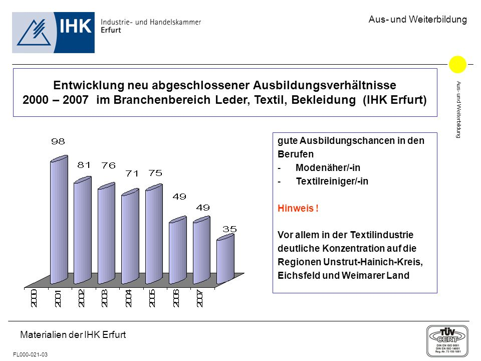 Aus- und Weiterbildung FL000-021-03 Aus- und Weiterbildung Materialien der IHK Erfurt Entwicklung neu abgeschlossener Ausbildungsverhältnisse 2000 – 2