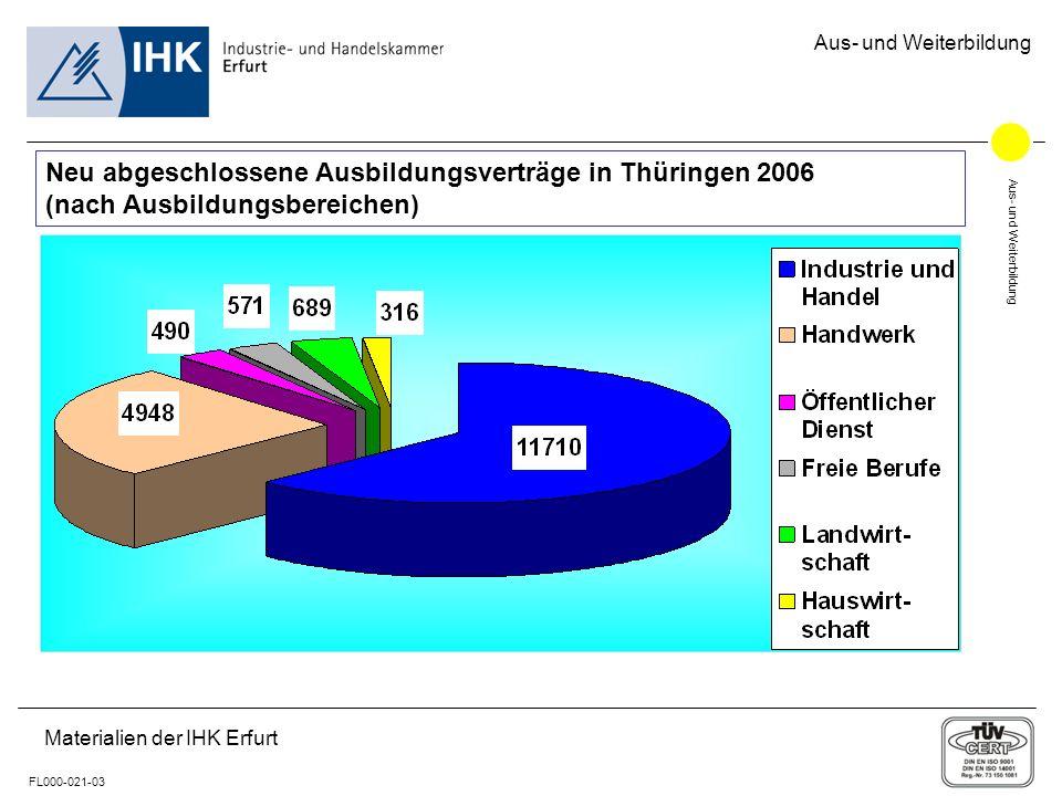 Aus- und Weiterbildung FL000-021-03 Aus- und Weiterbildung Materialien der IHK Erfurt Neu abgeschlossene Ausbildungsverträge in Thüringen 2006 (nach Ausbildungsbereichen)