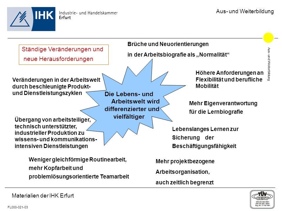 Aus- und Weiterbildung FL000-021-03 Materialien der IHK Erfurt Aus- und Weiterbildung Die Lebens- und Arbeitswelt wird differenzierter und vielfältige