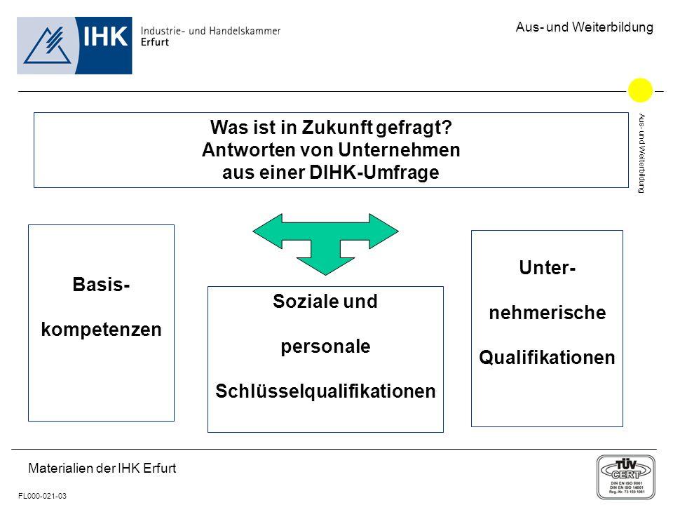Aus- und Weiterbildung FL000-021-03 Materialien der IHK Erfurt Aus- und Weiterbildung Basis- kompetenzen Unter- nehmerische Qualifikationen Soziale un
