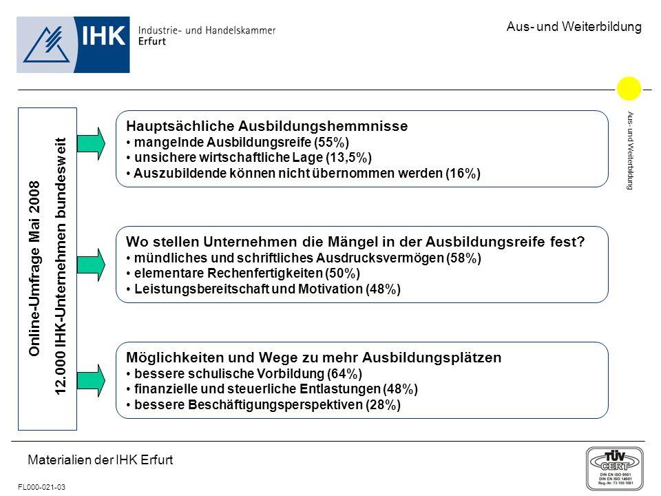Aus- und Weiterbildung FL000-021-03 Materialien der IHK Erfurt Aus- und Weiterbildung Online-Umfrage Mai 2008 12.000 IHK-Unternehmen bundesweit Haupts