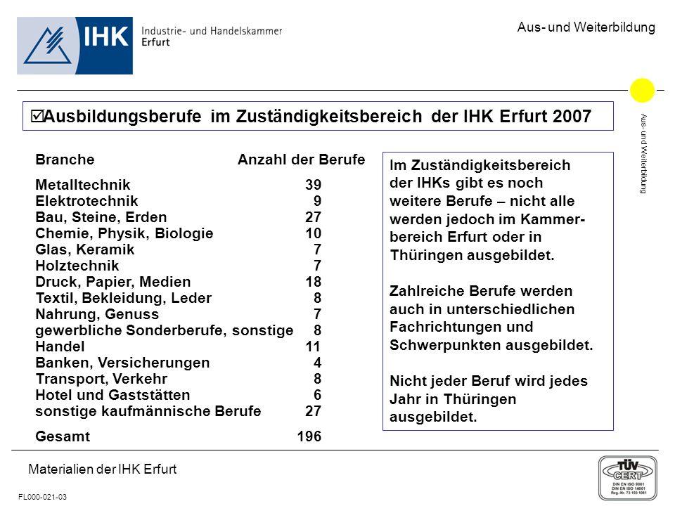 Aus- und Weiterbildung FL000-021-03 Aus- und Weiterbildung Materialien der IHK Erfurt Ausbildungsberufe im Zuständigkeitsbereich der IHK Erfurt 2007 B
