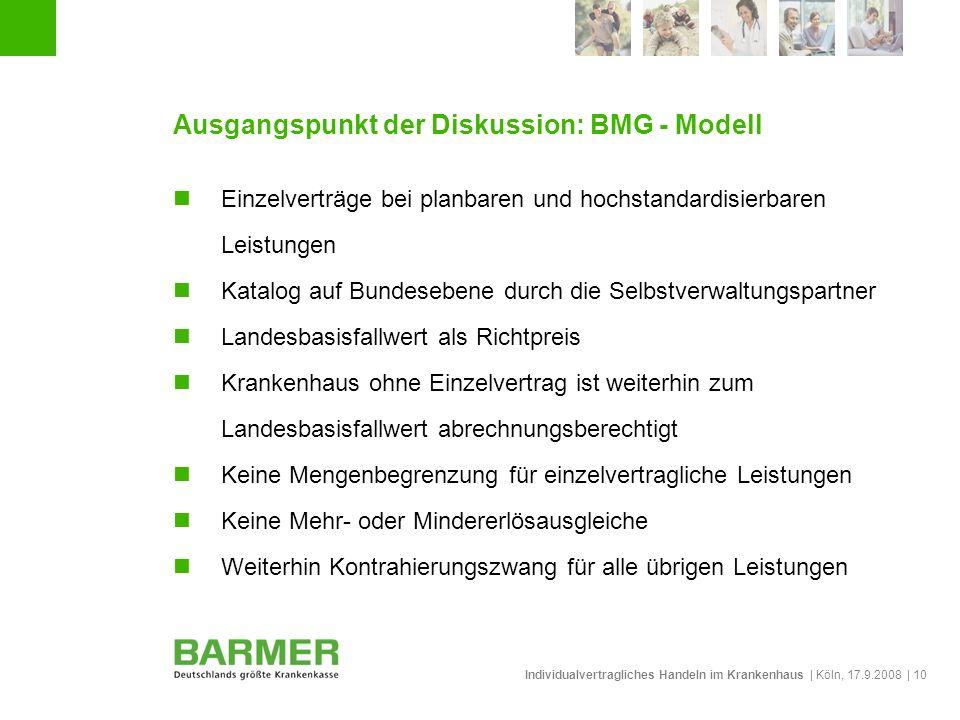 Individualvertragliches Handeln im Krankenhaus | Köln, 17.9.2008 | 10 Ausgangspunkt der Diskussion: BMG - Modell Einzelverträge bei planbaren und hoch