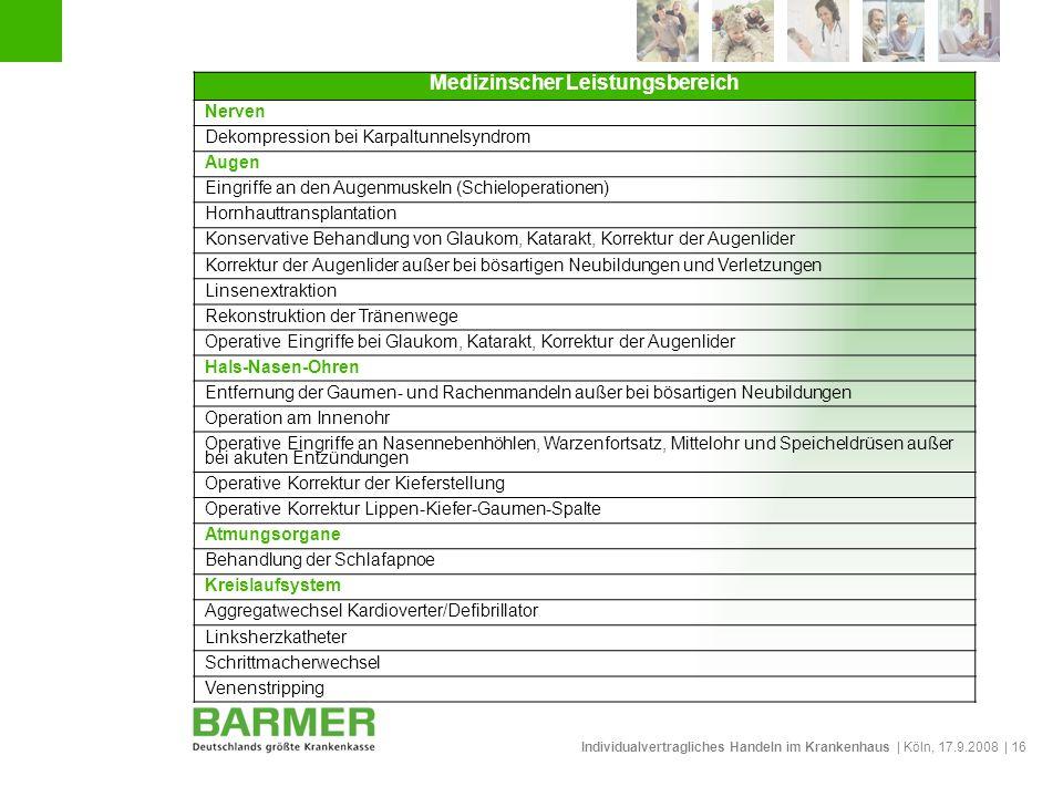Individualvertragliches Handeln im Krankenhaus | Köln, 17.9.2008 | 16 Medizinscher Leistungsbereich Nerven Dekompression bei Karpaltunnelsyndrom Augen
