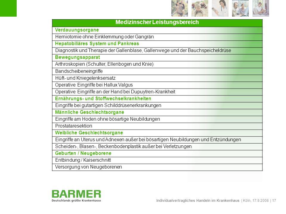 Individualvertragliches Handeln im Krankenhaus | Köln, 17.9.2008 | 17 Medizinscher Leistungsbereich Verdauungsorgane Herniotomie ohne Einklemmung oder