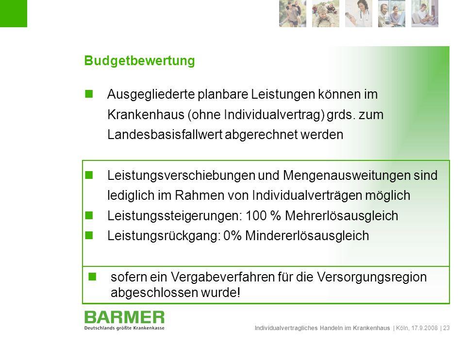 Individualvertragliches Handeln im Krankenhaus | Köln, 17.9.2008 | 23 Budgetbewertung Ausgegliederte planbare Leistungen können im Krankenhaus (ohne I