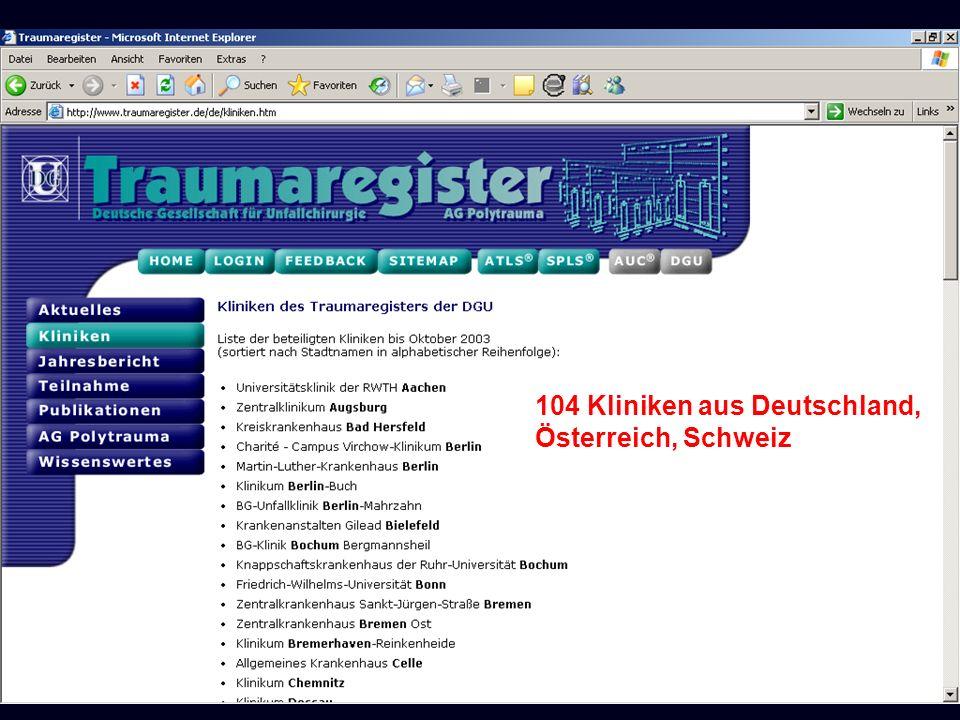 104 Kliniken aus Deutschland, Österreich, Schweiz