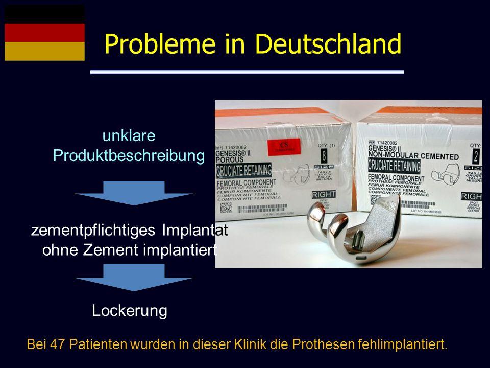 unklare Produktbeschreibung zementpflichtiges Implantat ohne Zement implantiert Lockerung Probleme in Deutschland Bei 47 Patienten wurden in dieser Kl