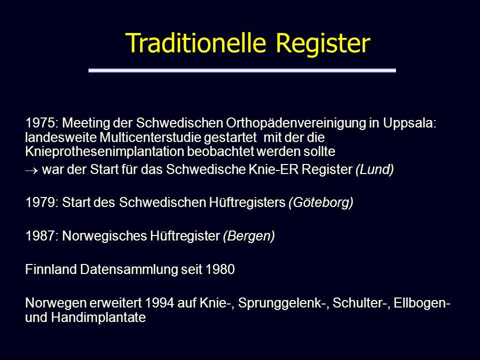 1975: Meeting der Schwedischen Orthopädenvereinigung in Uppsala: landesweite Multicenterstudie gestartet mit der die Knieprothesenimplantation beobach