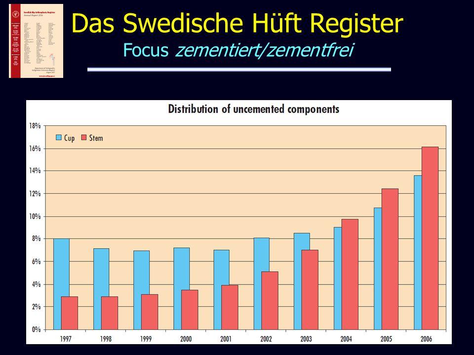 Das Swedische Hüft Register Focus zementiert/zementfrei