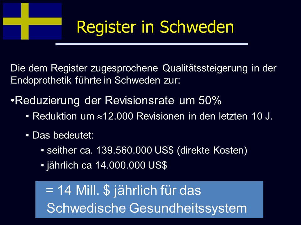 = 14 Mill. $ jährlich für das Schwedische Gesundheitssystem Register in Schweden Die dem Register zugesprochene Qualitätssteigerung in der Endoprothet