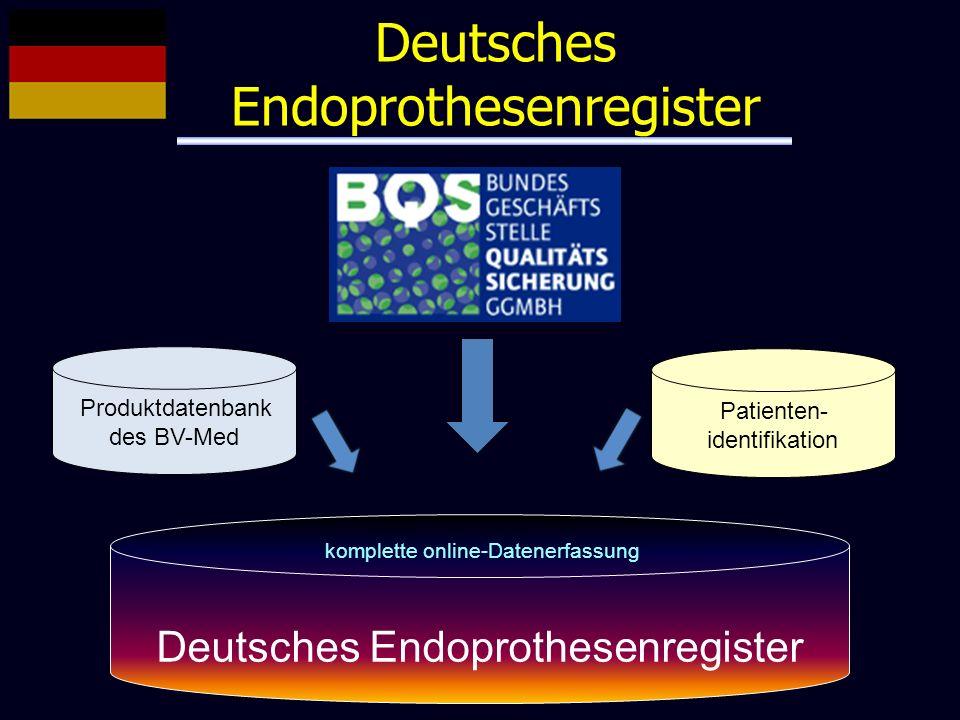 Patienten- identifikation Deutsches Endoprothesenregister Produktdatenbank des BV-Med Deutsches Endoprothesenregister komplette online-Datenerfassung