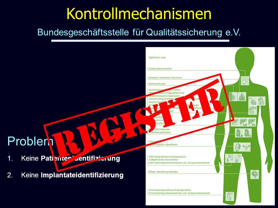Kontrollmechanismen Problem 1.Keine Patientenidentifizierung 2.Keine Implantateidentifizierung Bundesgeschäftsstelle für Qualitätssicherung e.V. REGIS
