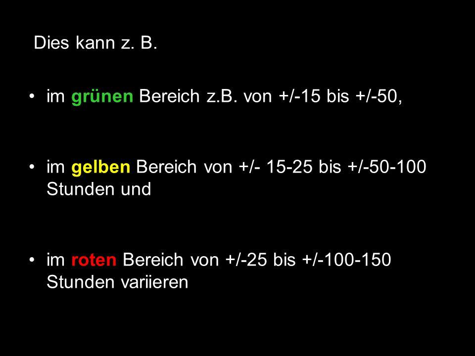 Dies kann z. B. im grünen Bereich z.B. von +/-15 bis +/-50, im gelben Bereich von +/- 15-25 bis +/-50-100 Stunden und im roten Bereich von +/-25 bis +