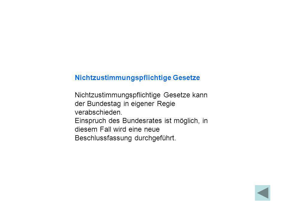 Nichtzustimmungspflichtige Gesetze Nichtzustimmungspflichtige Gesetze kann der Bundestag in eigener Regie verabschieden. Einspruch des Bundesrates ist