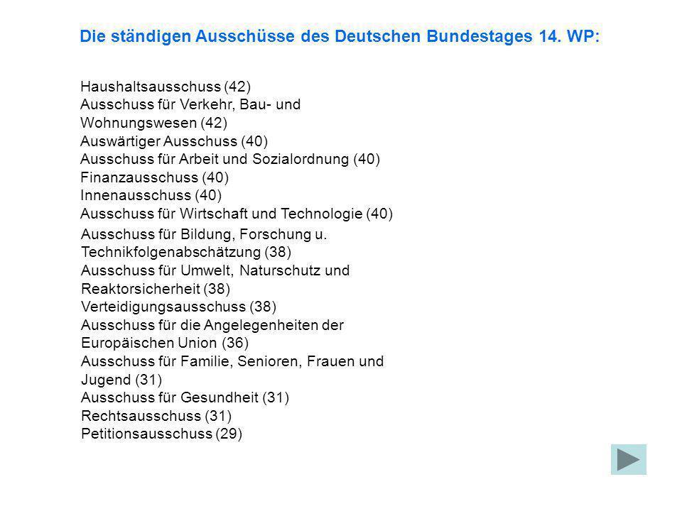 Die ständigen Ausschüsse des Deutschen Bundestages 14. WP: Haushaltsausschuss (42) Ausschuss für Verkehr, Bau- und Wohnungswesen (42) Auswärtiger Auss