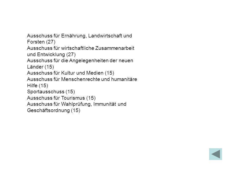 Ausschuss für Ernährung, Landwirtschaft und Forsten (27) Ausschuss für wirtschaftliche Zusammenarbeit und Entwicklung (27) Ausschuss für die Angelegen