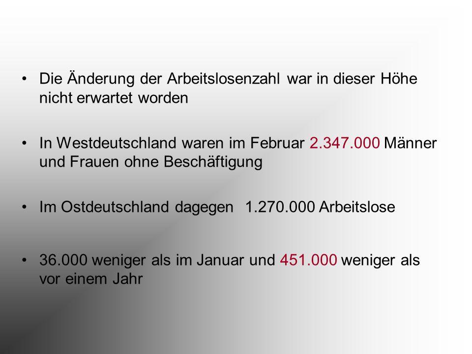 Die Änderung der Arbeitslosenzahl war in dieser Höhe nicht erwartet worden In Westdeutschland waren im Februar 2.347.000 Männer und Frauen ohne Beschä