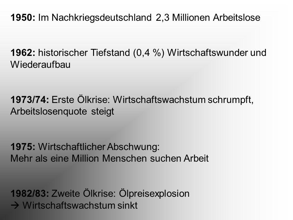 1950: Im Nachkriegsdeutschland 2,3 Millionen Arbeitslose 1962: historischer Tiefstand (0,4 %) Wirtschaftswunder und Wiederaufbau 1973/74: Erste Ölkris