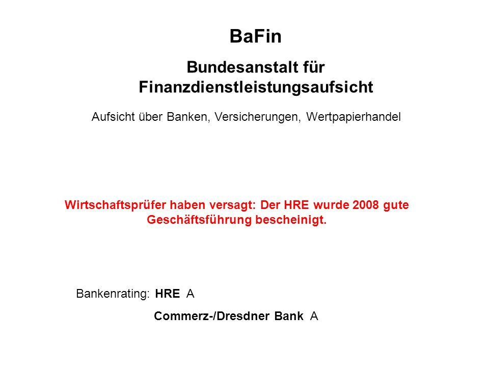 BaFin Bundesanstalt für Finanzdienstleistungsaufsicht Aufsicht über Banken, Versicherungen, Wertpapierhandel Wirtschaftsprüfer haben versagt: Der HRE