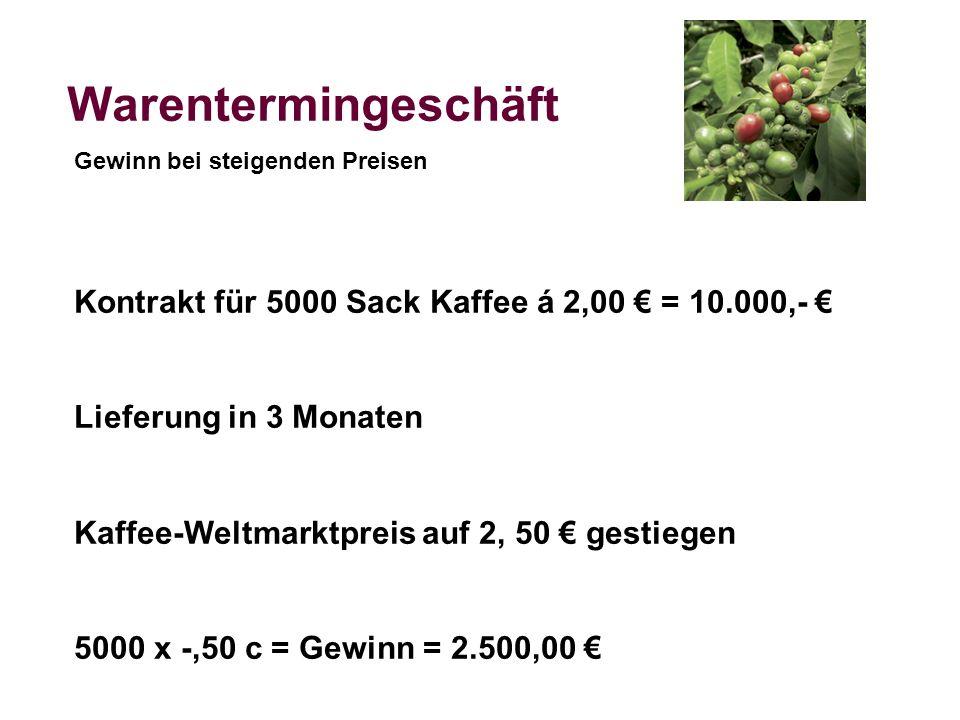Warentermingeschäft Kontrakt für 5000 Sack Kaffee á 2,00 = 10.000,- Lieferung in 3 Monaten Kaffee-Weltmarktpreis auf 2, 50 gestiegen 5000 x -,50 c = G