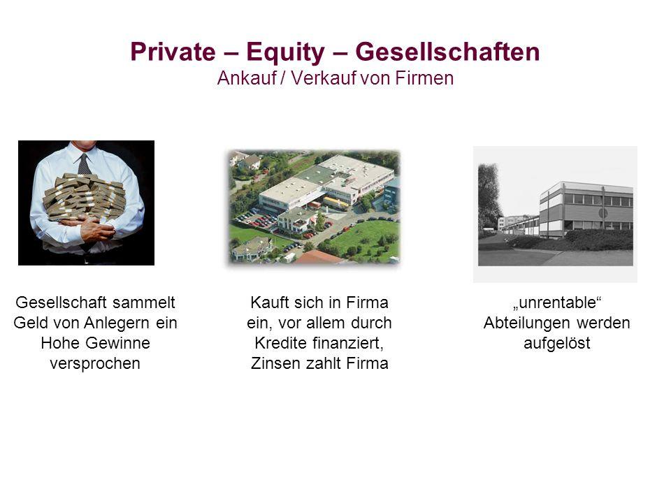 Private – Equity – Gesellschaften Ankauf / Verkauf von Firmen Gesellschaft sammelt Geld von Anlegern ein Hohe Gewinne versprochen Kauft sich in Firma