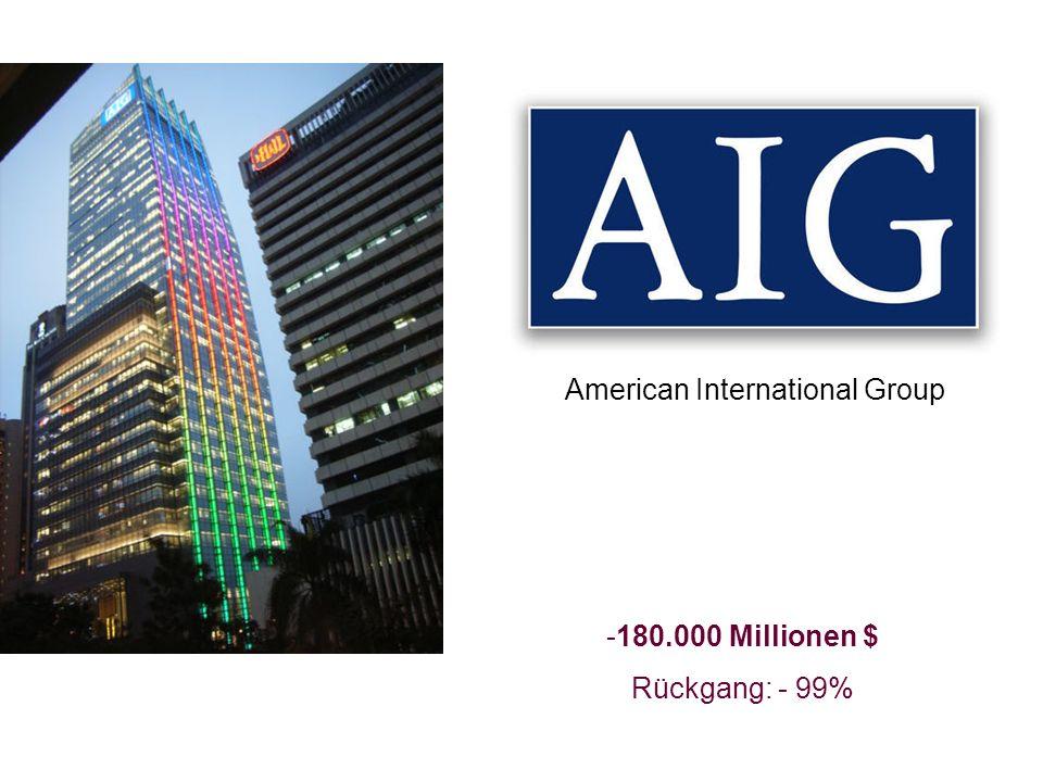-180.000 Millionen $ Rückgang: - 99% American International Group
