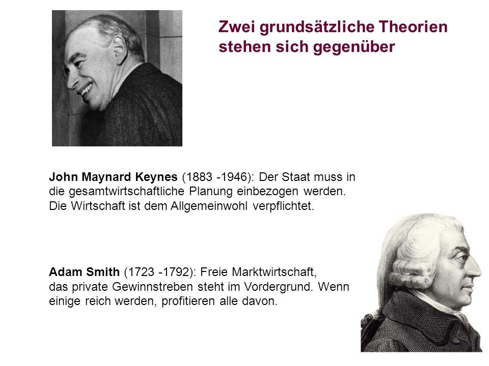 John Maynard Keynes (1883 -1946): Der Staat muss in die gesamtwirtschaftliche Planung einbezogen werden. Die Wirtschaft ist dem Allgemeinwohl verpflic