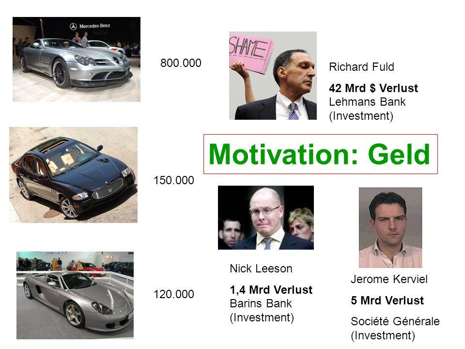 120.000 150.000 800.000 Motivation: Geld Jerome Kerviel 5 Mrd Verlust Société Générale (Investment) Nick Leeson 1,4 Mrd Verlust Barins Bank (Investmen