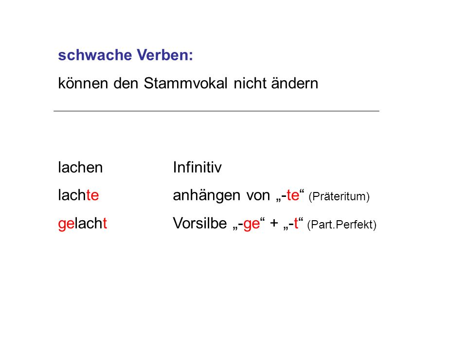 schwache Verben: können den Stammvokal nicht ändern lachen Infinitiv lachte anhängen von -te (Präteritum) gelacht Vorsilbe -ge + -t (Part.Perfekt)