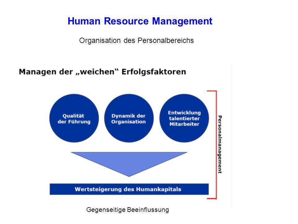 Human Resource Management Organisation des Personalbereichs Gegenseitige Beeinflussung