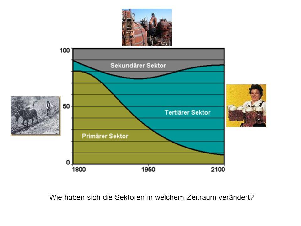 Wie haben sich die Sektoren in welchem Zeitraum verändert?