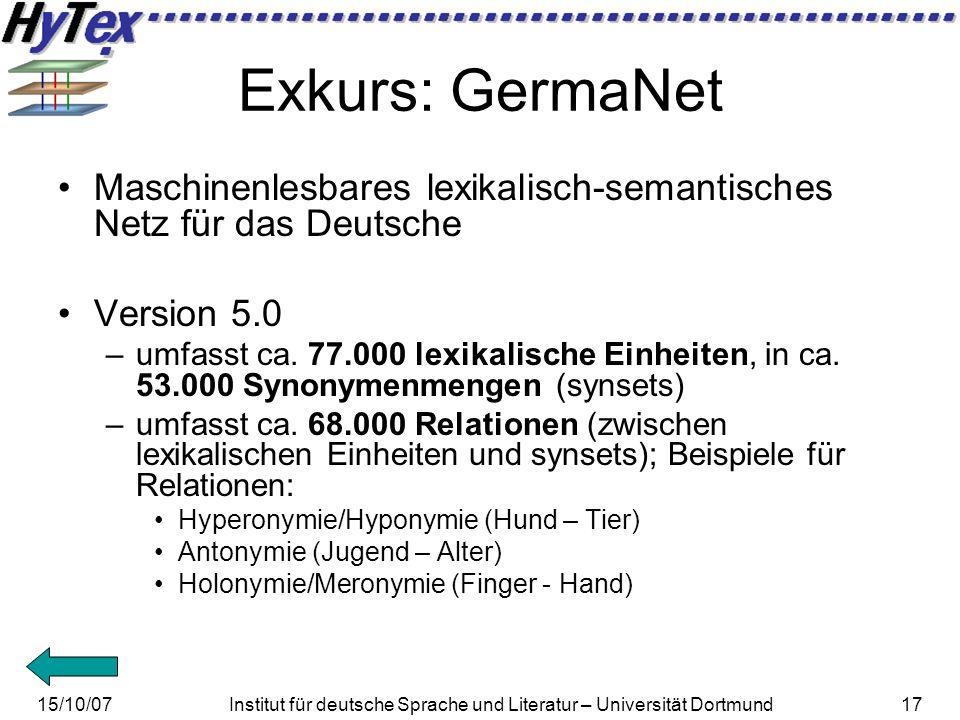 15/10/07Institut für deutsche Sprache und Literatur – Universität Dortmund17 Exkurs: GermaNet Maschinenlesbares lexikalisch-semantisches Netz für das Deutsche Version 5.0 –umfasst ca.