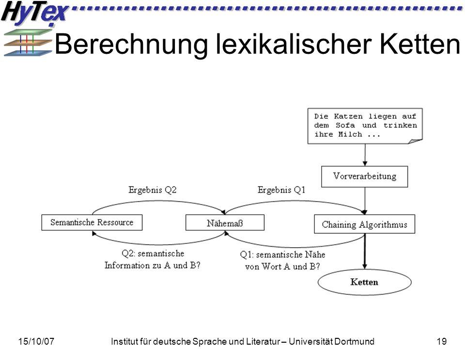 15/10/07Institut für deutsche Sprache und Literatur – Universität Dortmund19 Berechnung lexikalischer Ketten