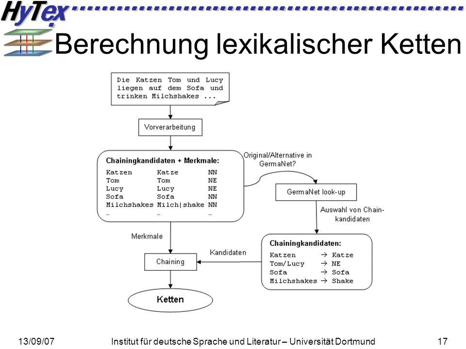 13/09/07Institut für deutsche Sprache und Literatur – Universität Dortmund17 Berechnung lexikalischer Ketten