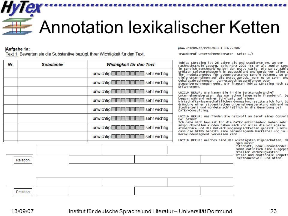 13/09/07Institut für deutsche Sprache und Literatur – Universität Dortmund23 Annotation lexikalischer Ketten