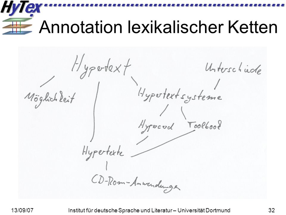 13/09/07Institut für deutsche Sprache und Literatur – Universität Dortmund32 Annotation lexikalischer Ketten