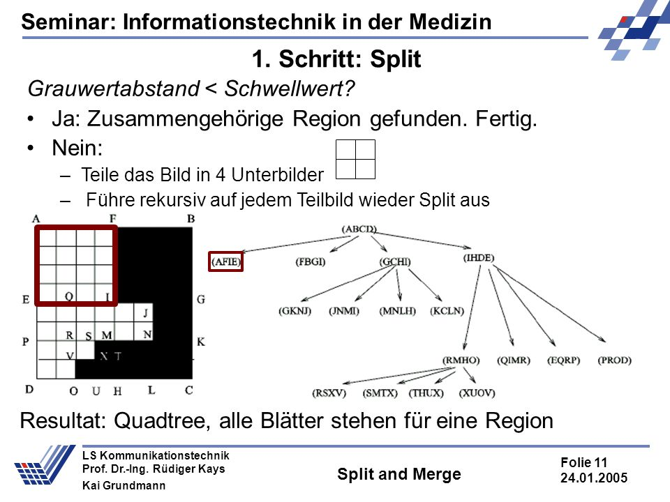 Seminar: Informationstechnik in der Medizin Folie 11 24.01.2005 LS Kommunikationstechnik Prof. Dr.-Ing. Rüdiger Kays Kai Grundmann Split and Merge Gra