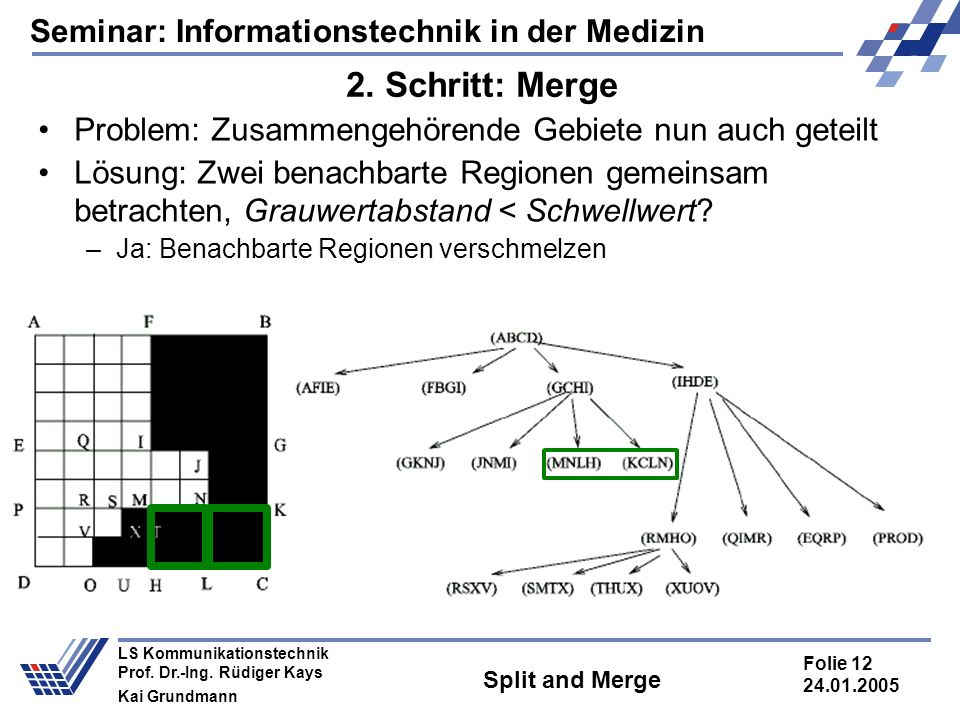 Seminar: Informationstechnik in der Medizin Folie 12 24.01.2005 LS Kommunikationstechnik Prof. Dr.-Ing. Rüdiger Kays Kai Grundmann Split and Merge 2.
