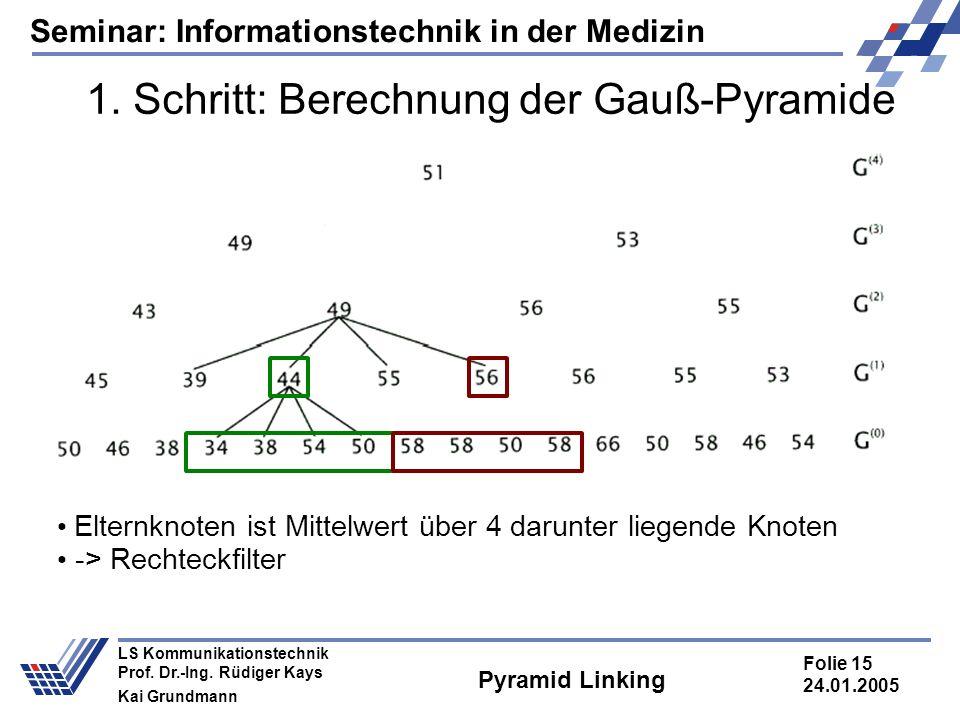Seminar: Informationstechnik in der Medizin Folie 15 24.01.2005 LS Kommunikationstechnik Prof. Dr.-Ing. Rüdiger Kays Kai Grundmann Pyramid Linking 1.